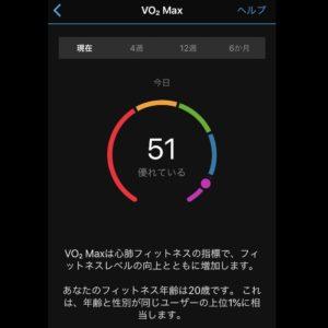 VO2Maxは51