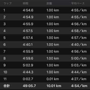10kmのタイムトライアル