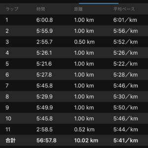 10kmのJOG。中間の5kmを28分で