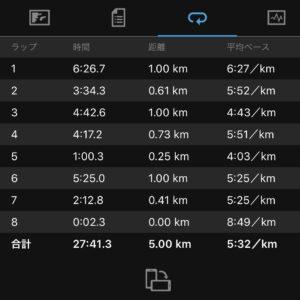"""800m(4'15"""")→200m(0'43"""")"""