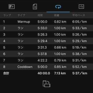 Garminコーチ5kmの12/21の練習結果