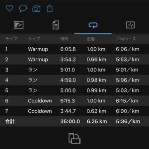 """12/30の5'01""""〜5'13""""で15分のペース走の練習結果"""