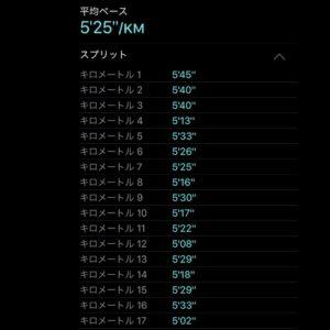 """キロ5'25"""" でペース走90分"""