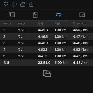 5kmレース