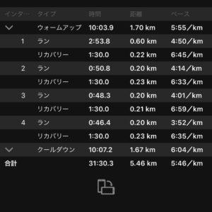 """セット練のインターバル J10分+600m(2'55"""")×1+200m(0'47"""")×3"""