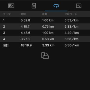 """スピード走1000m(キロ5'00"""")"""