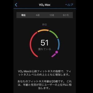 GarminのVO2Max