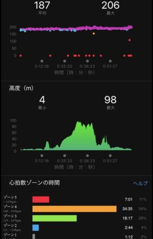 鎌倉山の下り坂を猛ダッシュ