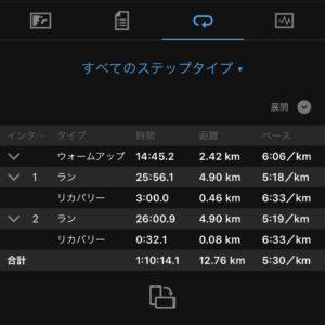 "【4x平均(5'18""で4.9km)※セット間の休み2〜3分】往路"