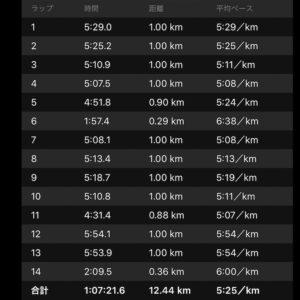 "【4x平均(5'18""で4.9km)※セット間の休み2〜3分】復路"
