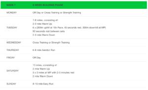 4:00目標の20週間練習メニュー(7週目)