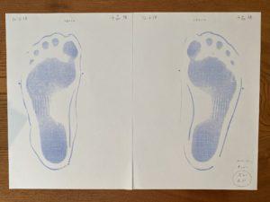 足首の柔らかさ測定2012年