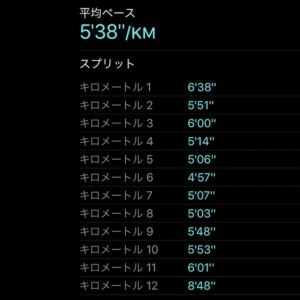 "【5x(5'06""で1km)】"