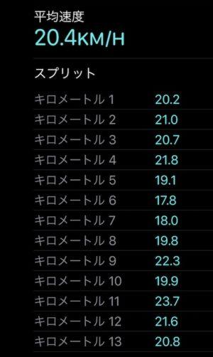 【クロストレーニング:サイクリング37分】