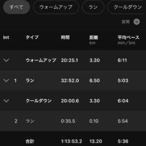 """【5'04""""で6.5km】13km"""