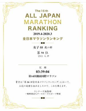 全日本マラソンランキング2019年度