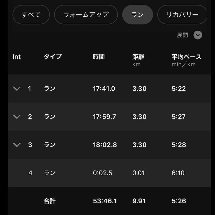 "【3x(5'26""で3.3km)】ラン部分"