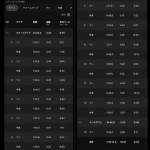 """【6x(4'48""""で上り坂400m + 4'59""""で下り坂400m)】全体"""