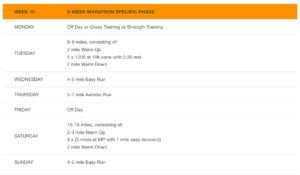 4:00目標の20週間練習メニュー(10週目)