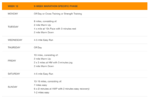 4:00目標の20週間練習メニュー(12週目)