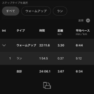 """【5x(5'09""""で1.2km)】途中でストップ"""