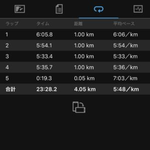 "【4.05kmのイージーラン(5'48"")】"