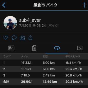 【クロストレーニング:サイクリング36分】