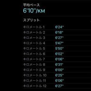 "【11.3kmのイージーラン(6'05"")】"