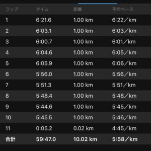 "10.02kmのイージーラン(5'58"")"
