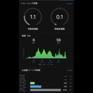 【クロストレーニング:サイクリング37分】トレーニング効果なし