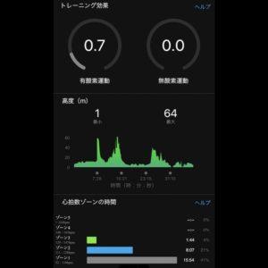 【クロストレーニング:サイクリング38分】トレーニング効果0.7