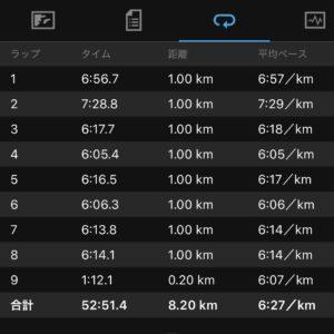 "【8.19kmのイージーラン(6'27"")】"