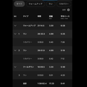 "【2x(5'22""で4.9km)】全体"