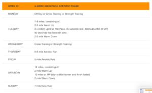 4:00目標の20週間練習メニュー(13週目)