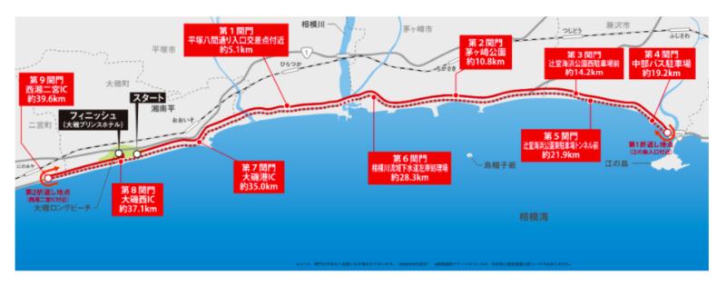 湘南国際マラソンのコース