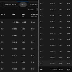 """【5'24""""で16.2km】ラン部分"""