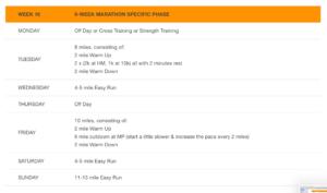 4:00目標の20週間練習メニュー(16週目)