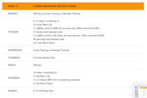 4:00目標の20週間練習メニュー(15週目)