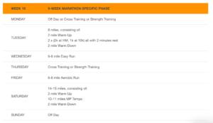 4:00目標の20週間練習メニュー(18週目)