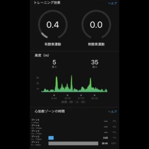 【クロストレーニング:サイクリング45分】トレーニング効果0.4