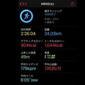 "【2x(5'42""で8.1km)】"