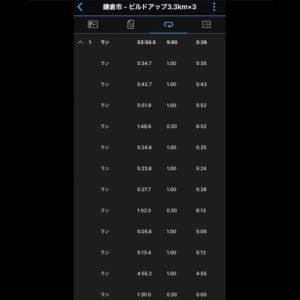 """【3.3kmごとにビルドアップ:5'43""""→5'29""""→5'03"""" 】"""
