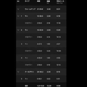 "【2x(5'20""で2km)+2x(4'51""で1km)】"