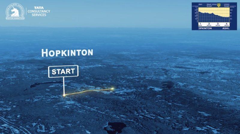 ボストンマラソンバーチャルエクスペリエンスのモバイルアプリ