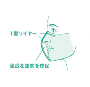 ヨネックス「3D抗ウィルス加工ベリークールフェイスマスク」T型ワイヤー