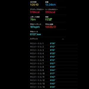 """【80:10リカバリーラン(6'03"""")】"""
