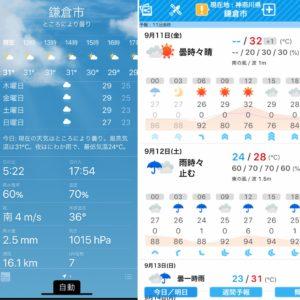 当日の気温