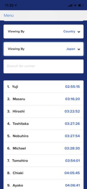 日本人ランキングは8位