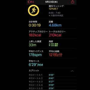 """【30:19リカバリーラン(6'29"""")】"""