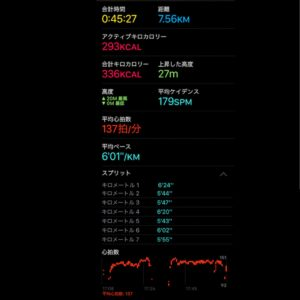 """【45:27リカバリーラン(6'01"""")】"""